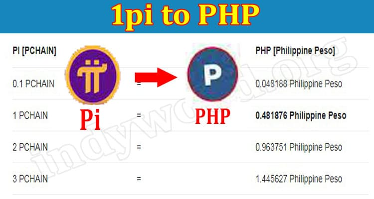 Latest General Information 1pi to PHP