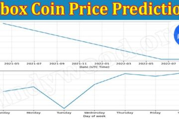 Mbox Coin Price Prediction About General Information
